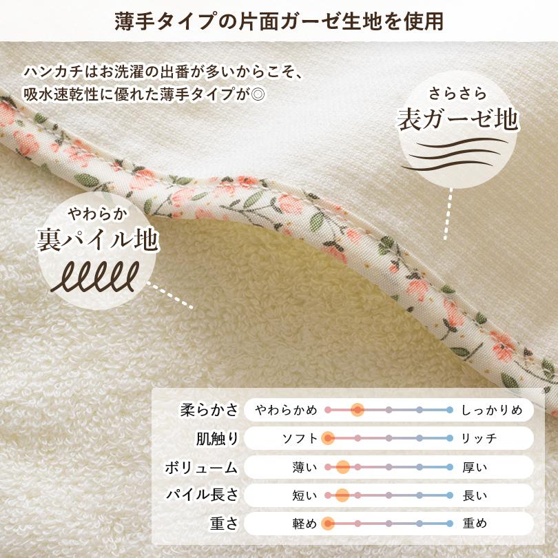 日本製 今治タオル 今治 ガーゼ ハンカチ ハンドタオル ベビー 赤ちゃん プチギフト ギフト 出産祝い